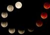Come sapere le fasi della luna