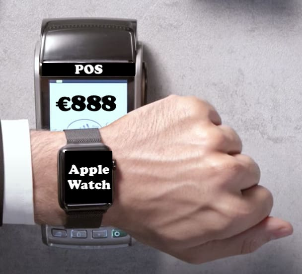 come pagare con NFC apple watch