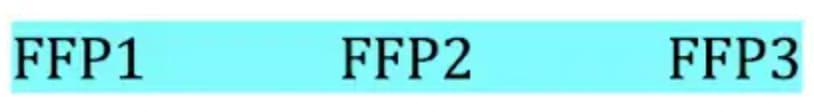 MIGLIORI MASCHERINE PER CORONA VIRUS FFP2 FFP3