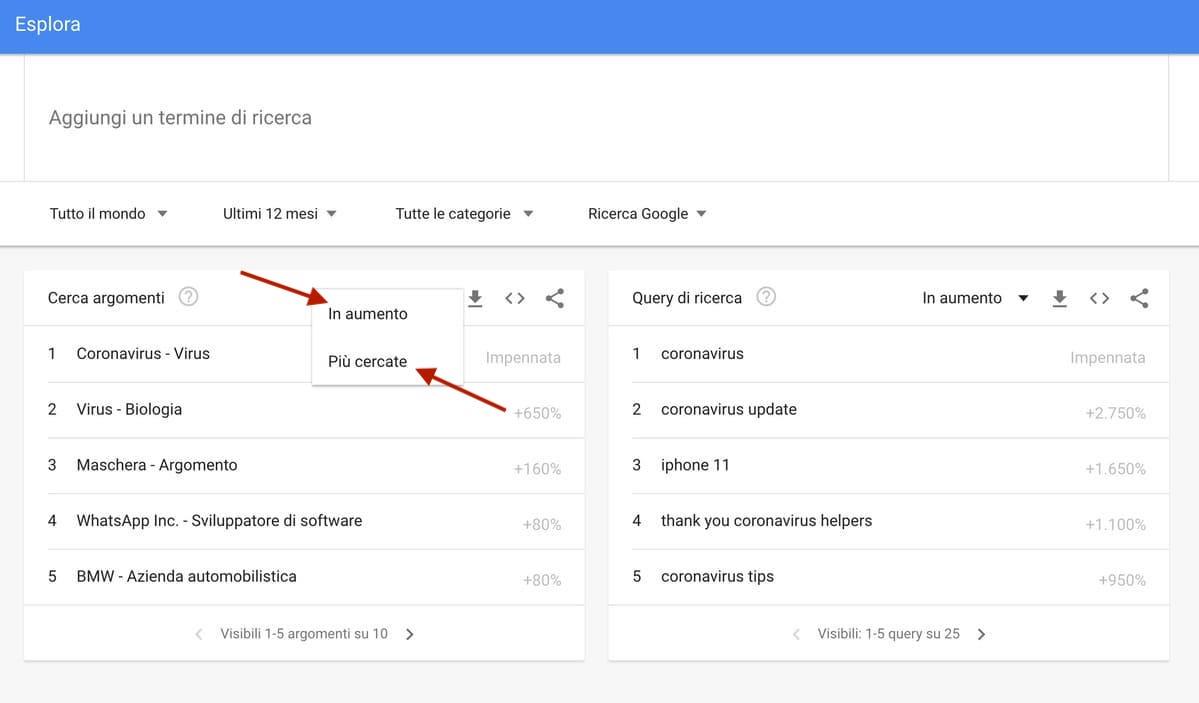 sezione esplora google trends